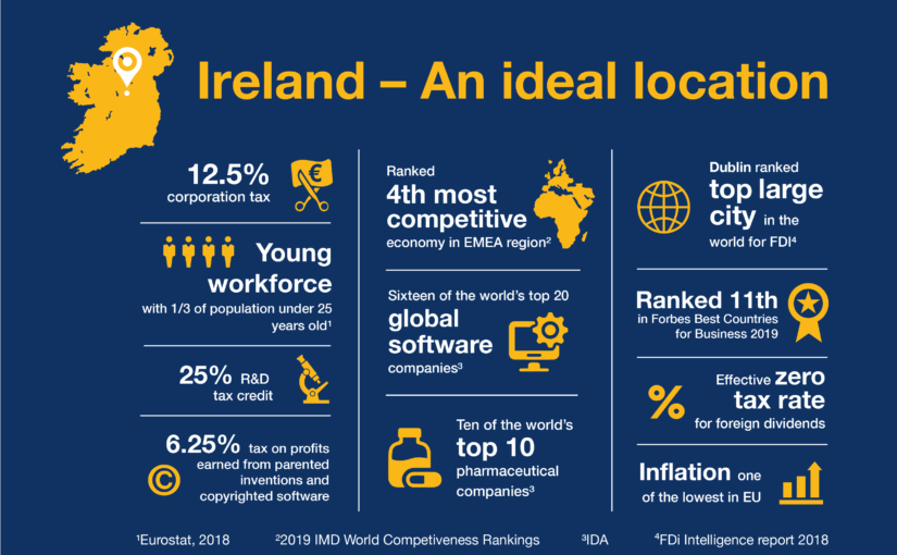 Investing in Ireland - Crowe Ireland