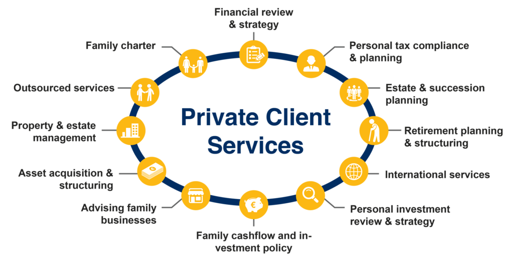 private client services - Crowe Ireland