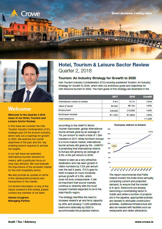 Hotel, Tourism & Leisure Sector Review Quarter 2, 2018 - Crowe Ireland
