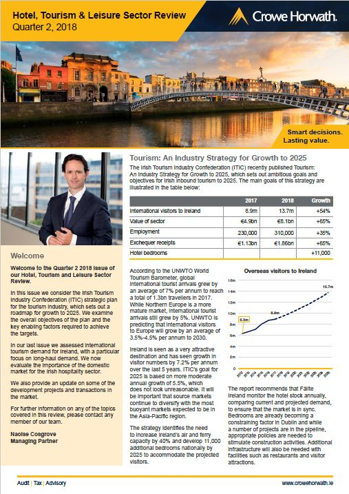 Q2 2018 Hotel Tourism and Leisure Review - Crowe Horwath Ireland