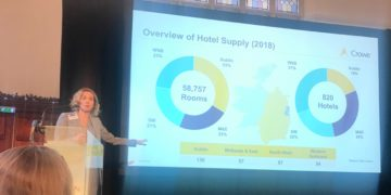 Mairea Doyle Balfe, director, Crowe Ireland, speaking at hotel sector briefing