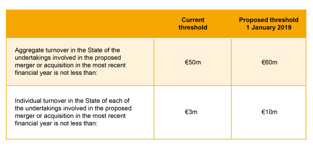 M&A notification thresholds from January 2019 - Crowe Ireland